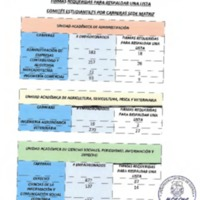 Firmas requeridas para respaldar una lista - Comités Estudiantiles por carrera sede Matriz