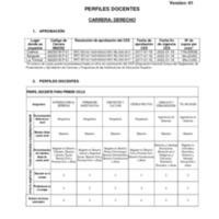 Perfil de Docentes - Carrera de Derecho