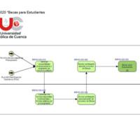 procesos-becas.pdf