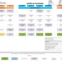 MALLA DISEÑO DE INTERIORES.pdf