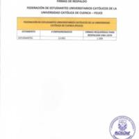 Firmas de respaldo - Federación de Estudiantes Universitarios Católicos de la Universidad Católica de Cuenca - FEUCE