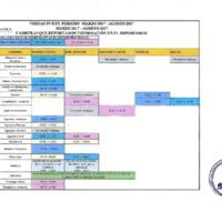 Cronograma de visitas In Situ a las carreras