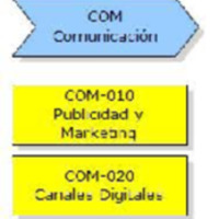 Estructura - Comunicación