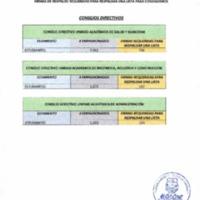 Firma de Respaldo requeridas para respaldar una lista para Cogobierno - Consejo Directivo- 2da convocatoria