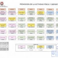 pedagogia_de_la_actividad_fisica.pdf