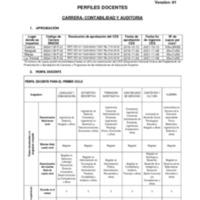 Perfil de Docentes - Carrera de Contabilidad y Auditoría