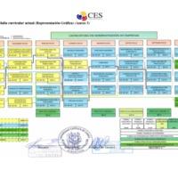 Malla Curricular Administración de Empresas 2020